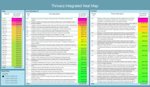 Thrivaca-heatmap